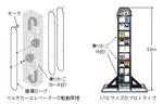 lift20060301-500